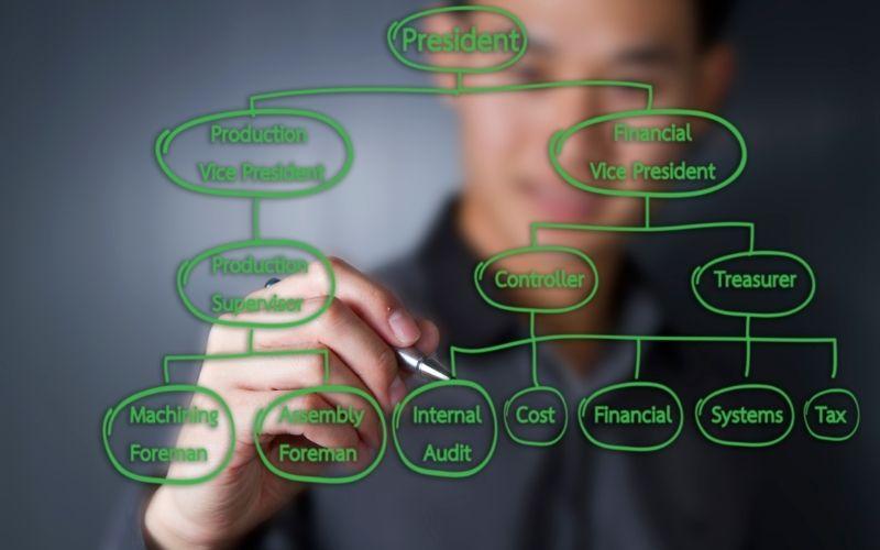 ¿Cómo hacer el organigrama de una empresa?